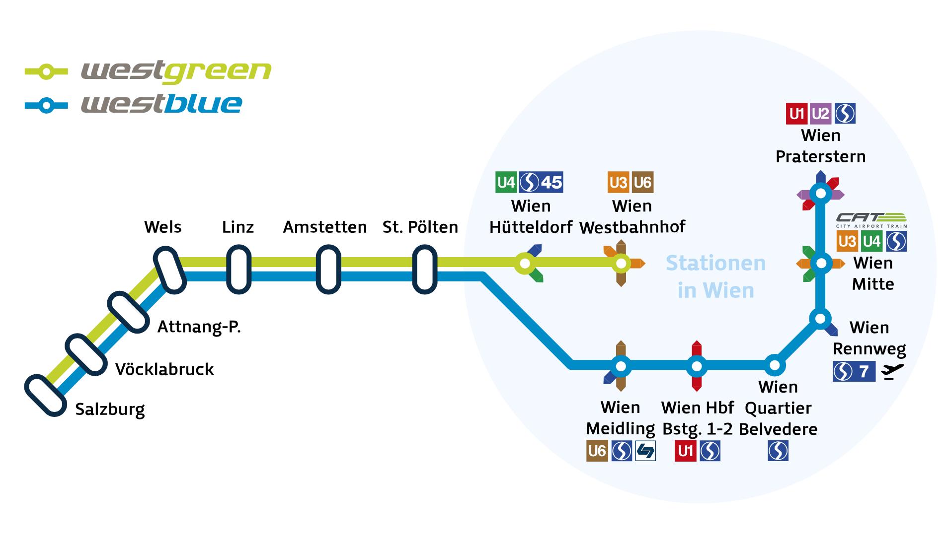 Westbahn WestBlue WestGreen